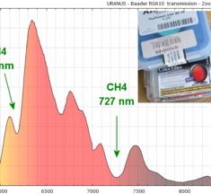 Les filtres pour Uranus expliqués par la spectro