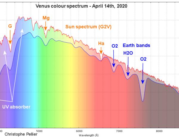 Spectre complet de Vénus commenté